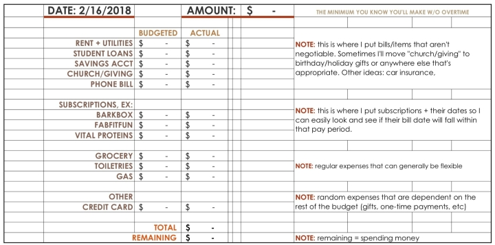 Free budgeting template - the southern sooner
